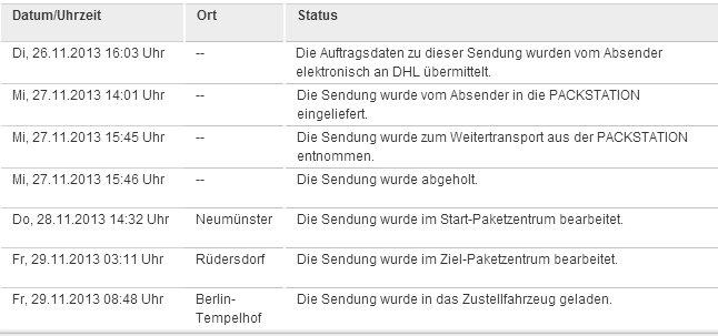 dhl-paket-berlin