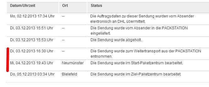 DHL Paketlaufzeit