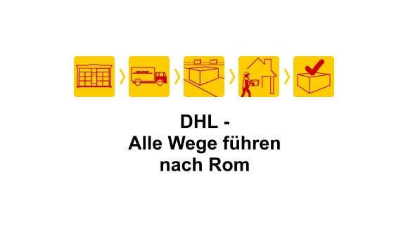 DHL Paketlaufzeiten