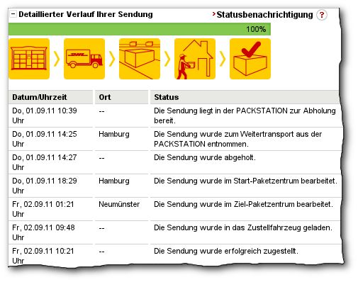 sendungsverfolgung von post und dhl im test nicht spurlos. Black Bedroom Furniture Sets. Home Design Ideas