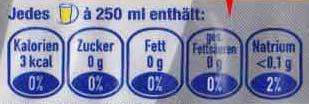 Nestea 250 ml