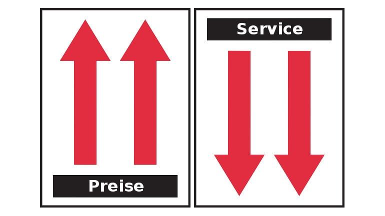 Paketdienstleister Preise