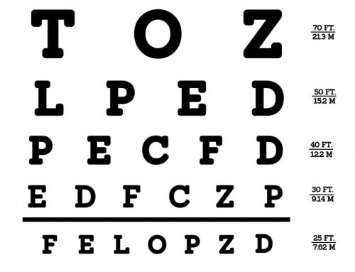 Augenarzt oder Optiker? Wohin wegen einer neuen Brille?